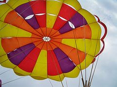 parasailing accidents